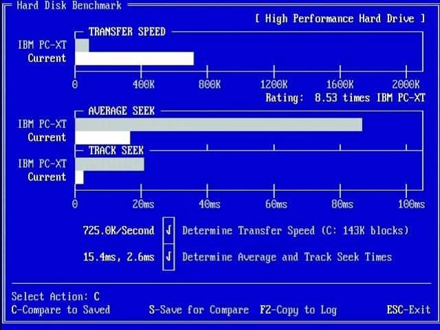 DELL 320SX - Testy
