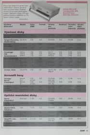 Clanky-z-casopisu-CHIP-cislo-2-1991-13