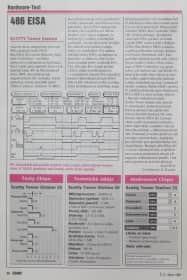 Články-z-časopisu-CHIP-číslo-2-1991 - Strana 3