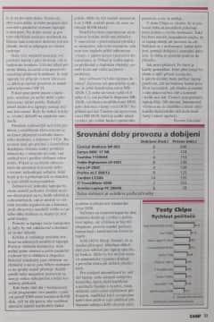 CHIP číslo 5-1991 - Strana 2
