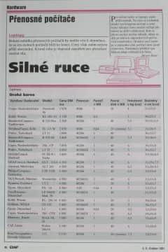 CHIP číslo 5-1991 - Strana 1
