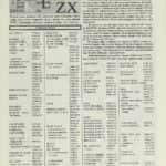 24- Pokemania na ZX a Atari